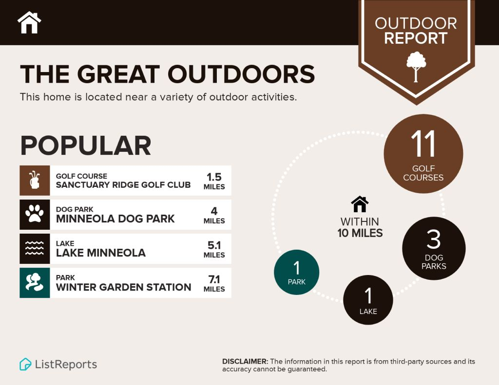 Waterbrooke Subdivision Outdoor Report