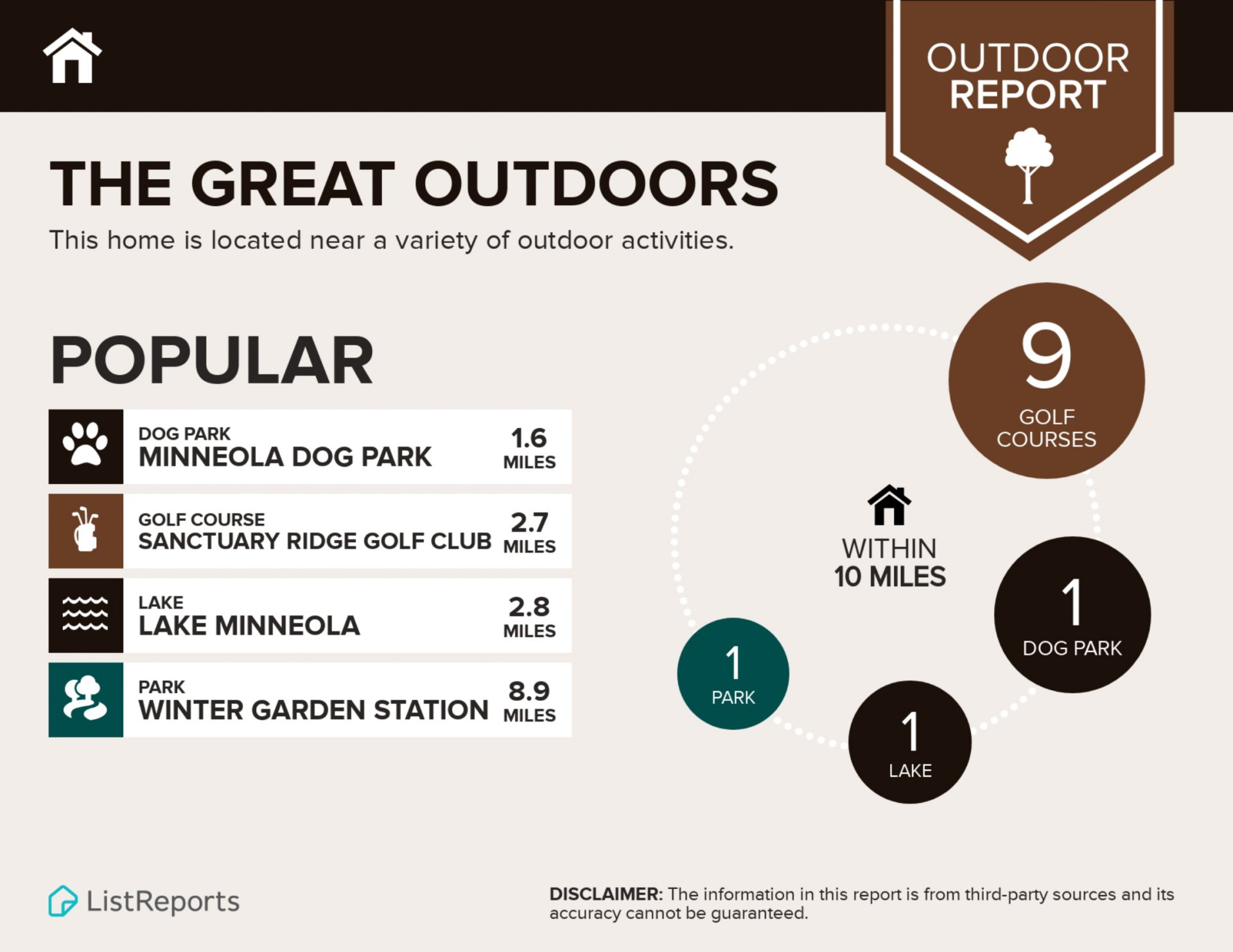The Great Outdoors for The Reserve at Minneola