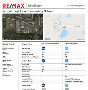 School Report for Clermont Florida