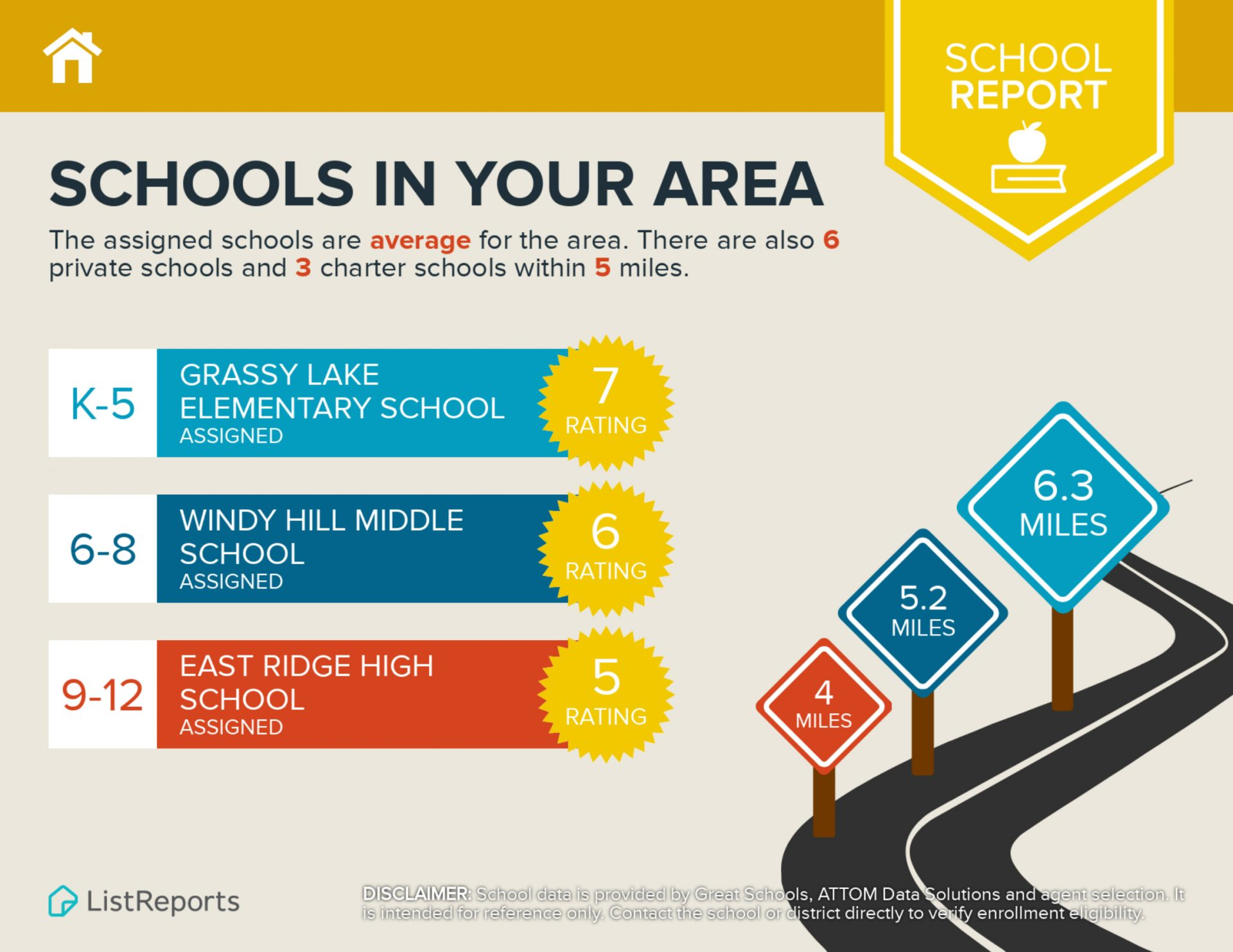 Johns Lake Estates schools