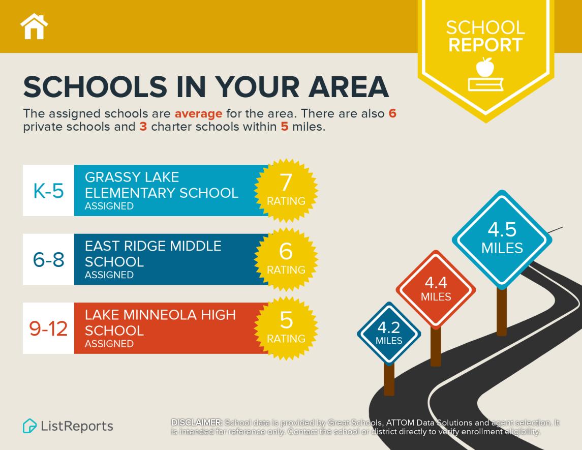 Schools near Arrowhead Estates
