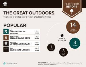 Outdoor Things to Do near Magnolia Pointe