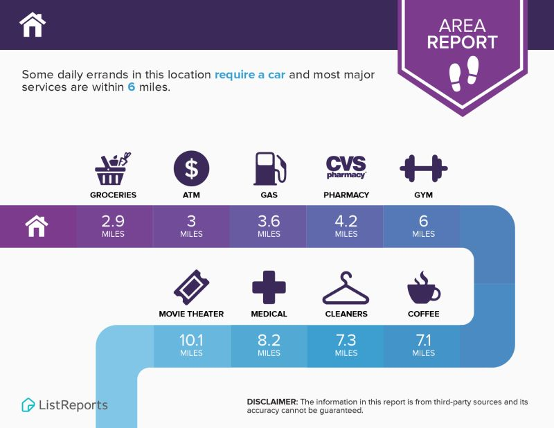 Area report for Trilogy