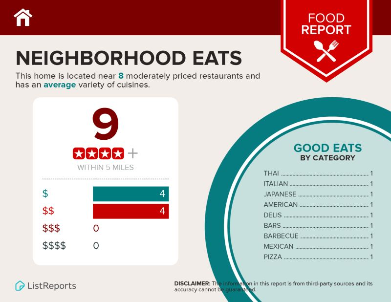 Food report for Trilogy