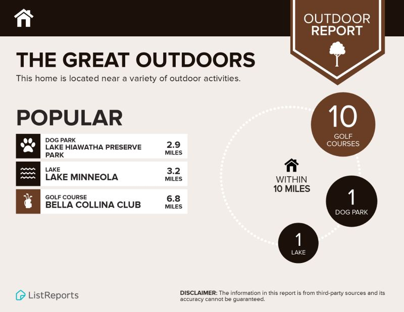 Outdoor report for Trilogy